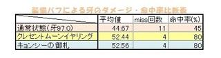 2015.09.30牙の時代到来!?検証、クレセントムーンイヤリング9 .jpg